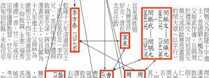 Pattern Network